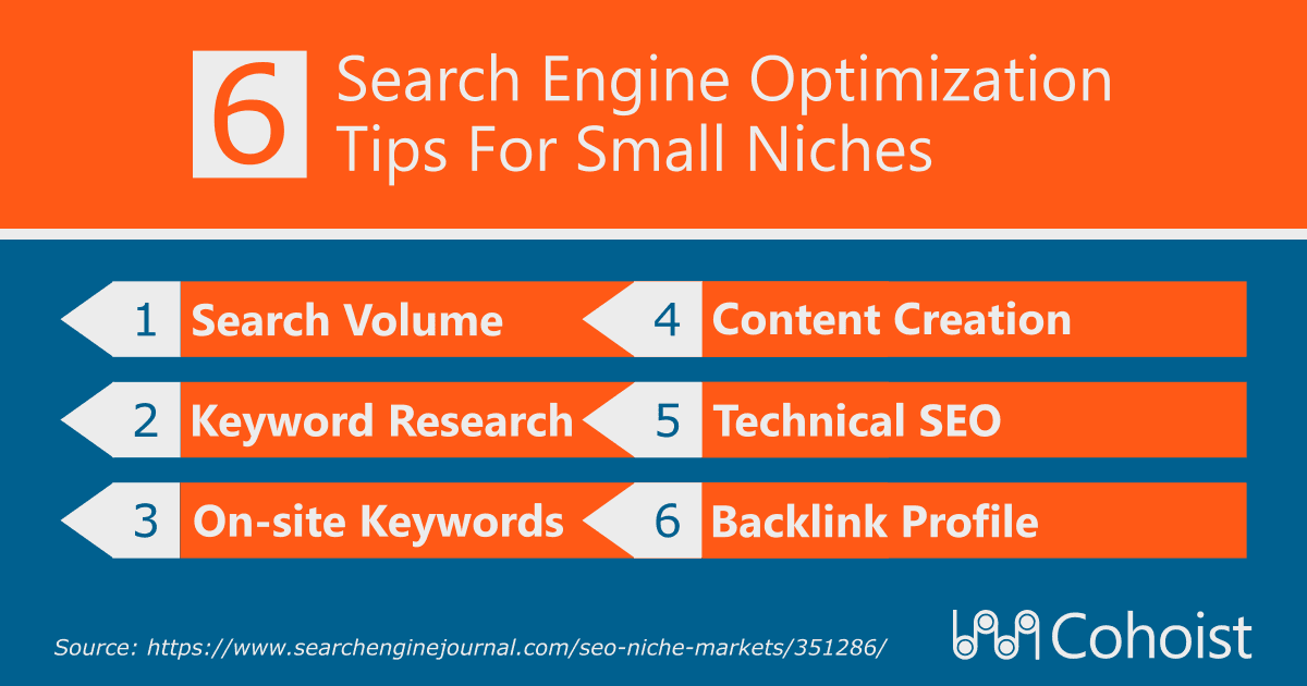 SEO Tips for Small Niches
